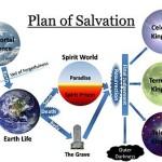 plan_of_salvation